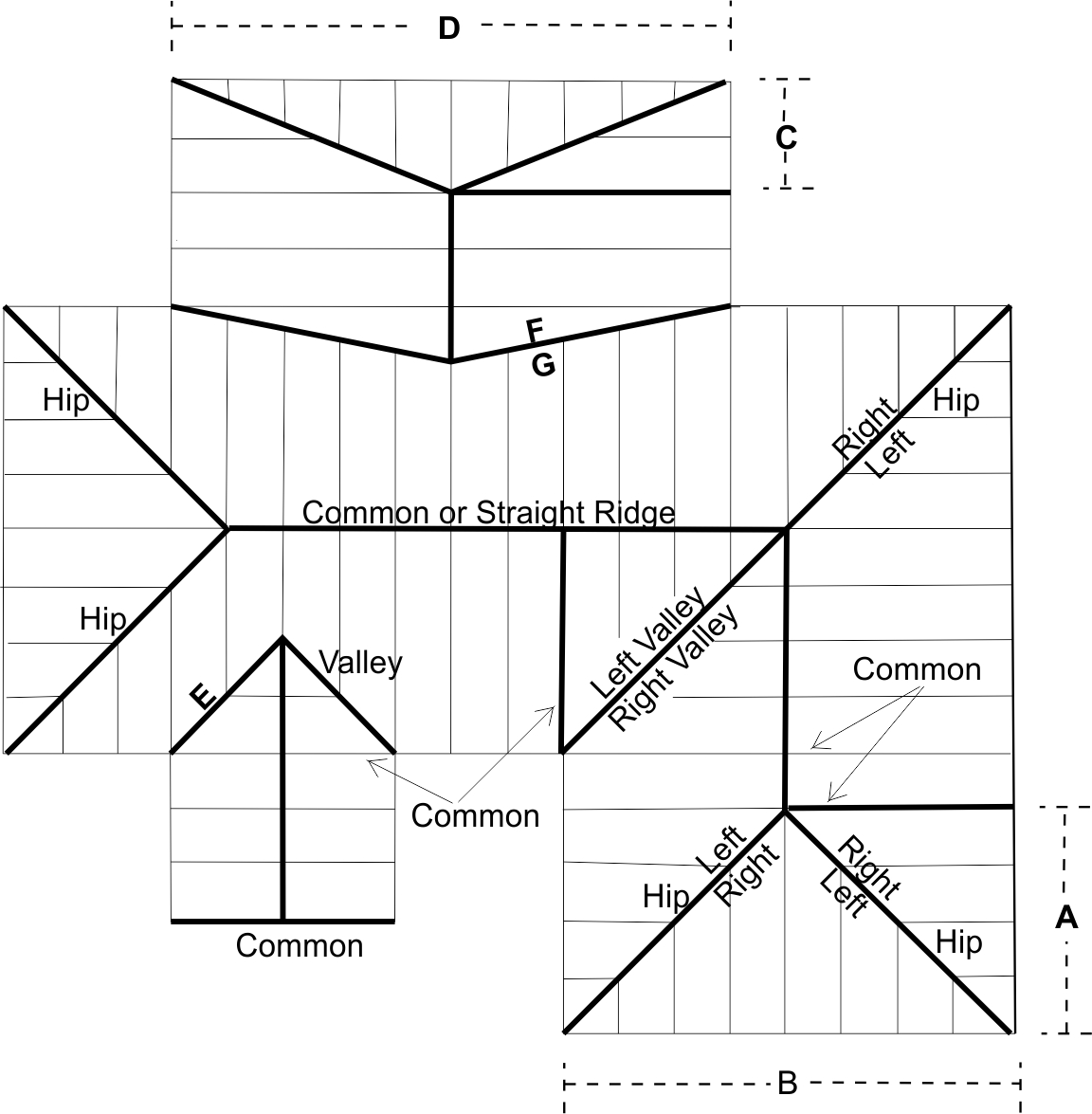 how to ascertain roof pitch for shadowline hip and valley - How To Calculate Roof Pitch